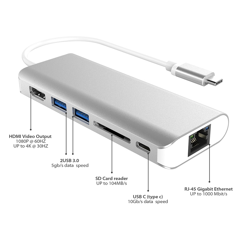 JZYuan-USB-Type-C-3-1-HUB-Multiport-Type-C-PD-Charging-RJ45-Gigabit-Ethernet-USB (1)